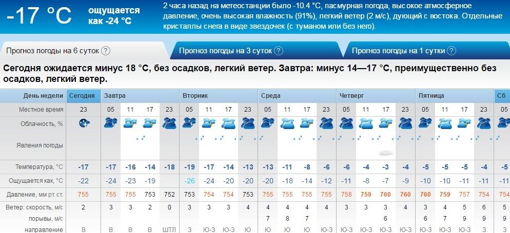 Какая погода в турции в августе сентябре