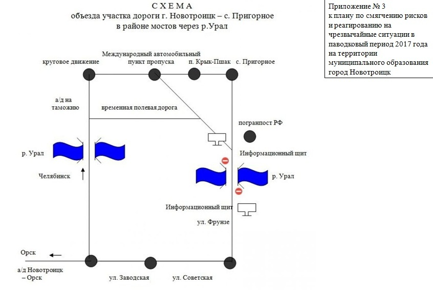 Схема генераторов на лампе гу-56 | Схемы программаторов