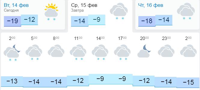 Погода в болу на 14 дней