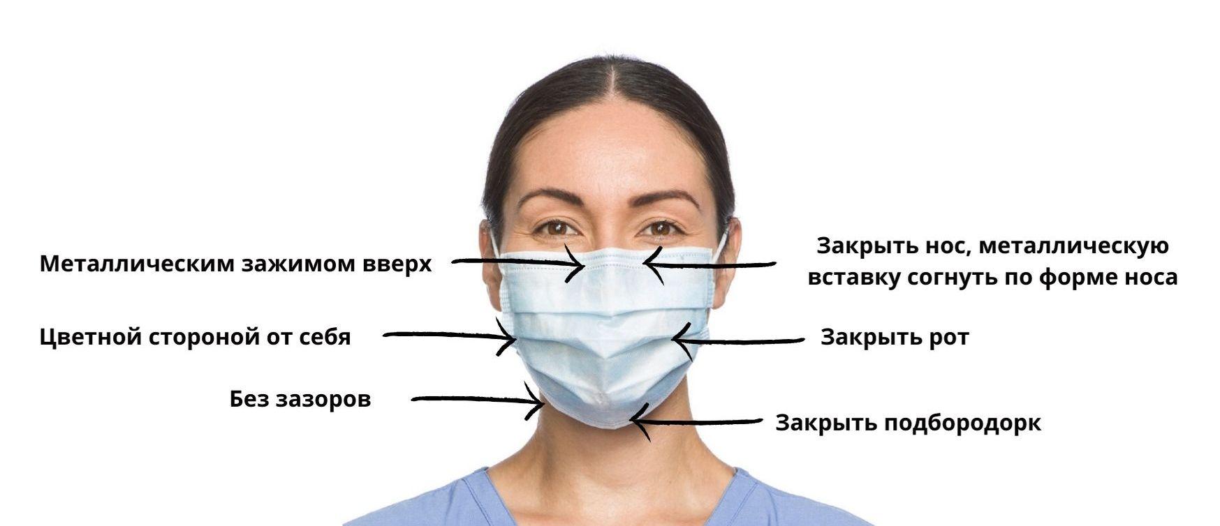 Как носить маску от коронавируса