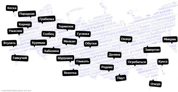 Жители Оренбургской области учатся в каблухе, иногда банчат, часто бурдят и вчесывают, а также чуют запах каналюги: Яндекс составил список диалектных слов из регионов России